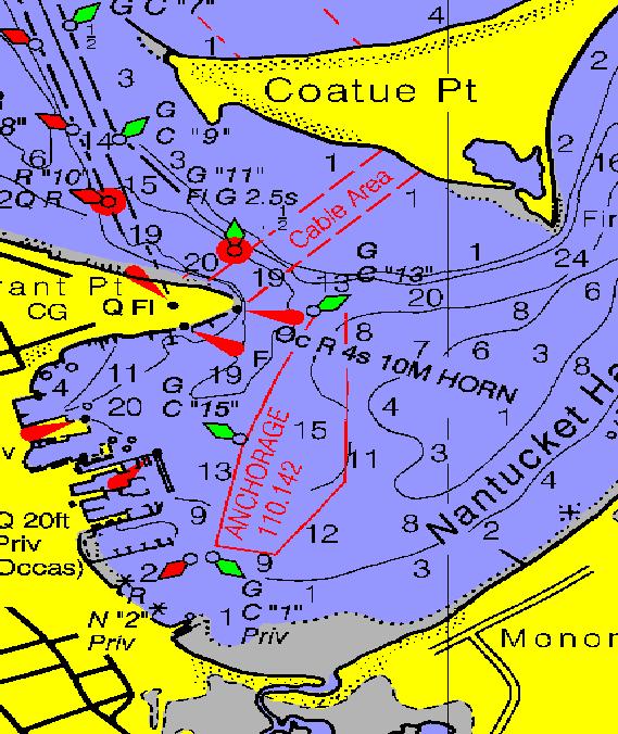 Creating Raster NOAA Charts For Garmin GPS Units With MOAGU